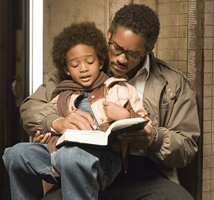 Pursuit of happyness facts